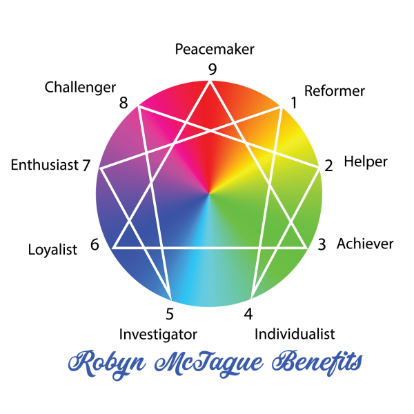 Enneagram with name PNG copy